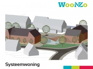 Systeemwoning